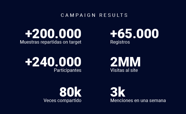campaña sampling lead generation